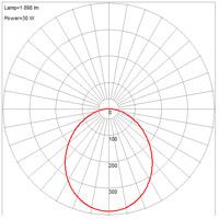 Access 20747LEDD-BRZ/FST TomTom LED 17 inch Bronze Flush Mount Ceiling Light