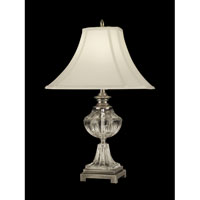 dale-tiffany-miles-table-lamps-gt10234