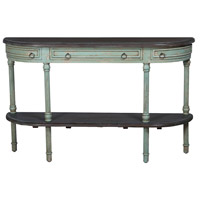 Guildmaster Console Tables