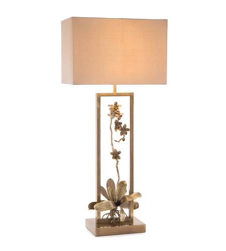 Antique Brass and Gold Table Lamps