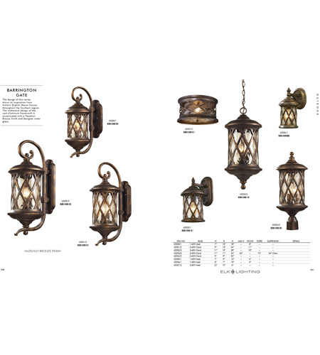 Spark & Spruce 24509-HBC Cliffside 2 Light 12 inch Hazelnut Bronze Outdoor Flush Mount alternative photo thumbnail