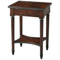 A Rural Rectory 28 X 20 inch Lamp Table