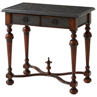 Theodore Alexander End & Side Tables