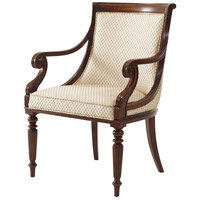 Theodore Alexander Accent Chairs