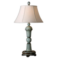 Uttermost Attilio Table Lamp in High Gloss Antique Blue 27683