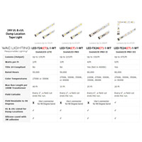 WAC Lighting LED-TX2430-5-WT