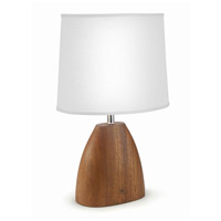 Wildwood Lamps Purse Accent Table Lamp 25024